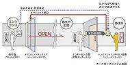 エントランスにいる来訪者を、居住者は住戸内のカラーモニター付インターホンで確認してから解錠できます。
