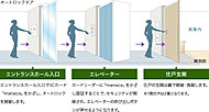 ※玄関扉の鍵でも、エントランスオートロックドアやエレベーターの認証が可能です。※1階住戸は2重となります。