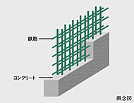 RC造の耐震壁などは、鉄筋を二重に組むダブル配筋を施工。シングル配筋に比べより高い強度を発揮します。