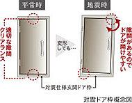ドアとドア枠の間に適切な隙間を設け、万一地震でドア枠が歪んでもドアが開けやすく避難路を確保することが可能です。