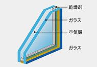 1枚に比べて、優れた断熱効果をもたらし結露しにくい複層ガラスを採用しています。