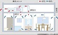 気密性の高いマンションで、窓を開けることなく外気を採り入れ、家の中に空気の流れを生み出します。