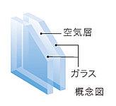 ガラスの間に中空層を設け、断熱効果を発揮。冷暖房効果を高めます。