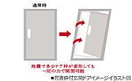 もしもの地震を想定し、玄関扉と枠の間にクリアランス(隙間)を設け、地震時におけるドア枠や丁番への加重を緩和する対震枠付玄関ドアを採用。