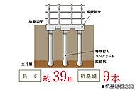 建物の基礎には杭工法を採用し、強固な支持層に場所打ちコンクリート拡底杭を打設。上部構造の荷重を支持地盤へ伝達し、耐震性能を向上させます。