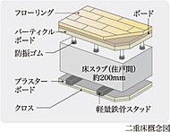 住戸の床コンクリート厚は約200mm(一部住戸は約210mm)を確保しました(最下階床は約150~220mm)。