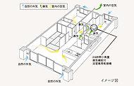 室内の空気を排出し、自然の外気を取り入れます。