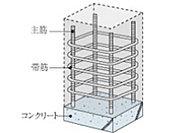 建物の主要構造体となる柱の主筋を巻く帯筋には溶接閉鎖型筋を採用(1・2階の一部のみ)。