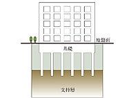 スキンケアなどの洗面小物を収納できる、機能的な収納。中央鏡はくもり止め機能がついています。