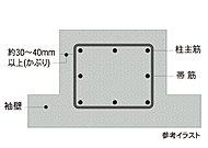 鉄筋表面からコンクリート外側までの厚さ「かぶり厚」は、屋内約30mm、屋外約40mm以上を確保。