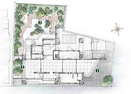 1.エントランスに緑の気品 2.四季の移ろいを告げる前庭 3.美しい静謐をプライベートガーデンで