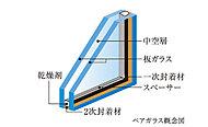 2枚の板ガラスの間に空気層を設けた複層ガラスを採用しました。断熱性に優れ、寒い時期の結露も抑制。さらに冷暖房費を節約でき、省エネにも貢献。