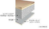 コンクリートスラブと天井材の間に空気層を設ける二重天井を採用。コンクリートスラブは200mm~275mmの厚さ。