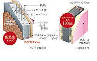 躯体のコンクロート厚を、外壁150mm、戸境壁180mmに設定。
