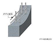 地震時に建物にかかる水平力が作用する主要な壁(界壁)には、よりねばり強さを発揮する二列配列のダブル配筋を採用。耐震性を高めています。
