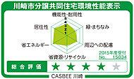 川崎市に提出する建築物環境計画書の取り組み状況に基づき、6項目について5段階で評価されます。