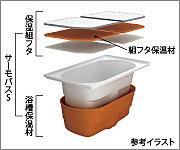 """お湯が冷めにくい、浴槽保温材と保温組フタの""""ダブル保温""""構造。"""