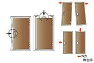 玄関ドアとドア枠の間にクリアランスを設け、ドアにかかる力を吸収・緩和。地震時にドア枠が変形するのを防ぎ、避難路を確保します。