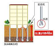 綿密な地盤調査を実施の上、杭軸径約1.2m~2.1mの杭を地中深く堅固な支持地盤に打込む現場打杭工法を採用。