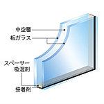 2枚の板ガラス間に乾燥した空気を密閉するペアガラスを開口部に採用。優れた断熱効果で外気温の影響を受けにくく、冷暖房効率が高まります。