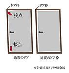 住戸玄関扉は、地震時に多少ドア枠が変形しても、ドアが開いて避難できるように設計されています。
