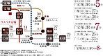 宝塚大劇場(約430m・徒歩6分)
