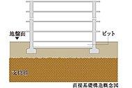 建物を支える基礎には、直接基礎を採用。堅固な支持層が地表近くに位置しているので、建物の荷重や地震の揺れなどを直接良好な地盤に伝達させます。
