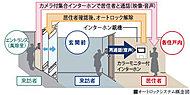 エントランスには、住まう方の安全を守るオートロックシステムを採用。
