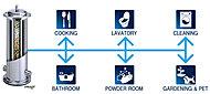 メーターボックス部分に浄活水装置を取り付け家庭内で使うすべての水を美味しくて安全な水にするシステムです。