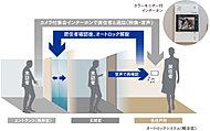 エントランス(風除室)の来訪者を、各住戸のインターホンで映像と音声により確認してから解錠できるカラーモニター付インターホンを採用。