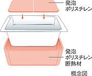 断熱性に優れたフタと浴槽で、お湯の温度が下がりにくい保温浴槽を採用しました。