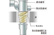 居室に面したパイプスペースにおいて、共用排水竪管に防火防音措置工法を採用。夜間などに気になる、竪管の排水音に配慮しています。