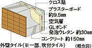 外壁のコンクリート厚は、約150㎜を確保し、タイル貼仕上としてコンクリートの中性化を抑制し耐久性を高めています。※(1)