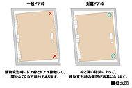 万一の地震時に、玄関扉の枠が歪んでも、枠と扉の隙間を大きく設けることにより、扉の開放を容易にできるように配慮した耐震ドア枠を採用しました。