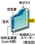 開口部には省エネ効果に優れたLow-Eペアガラスを採用。※詳細は係員にお尋ねください。