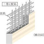 耐震壁の鉄筋は、コンクリートの中に二重に鉄筋を配したダブル配筋を採用しています。シングル配筋に比べ、より高い耐震性を確保します。