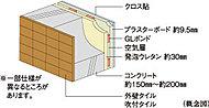 外壁のコンクリート厚は、約150mm~約200mmを確保し、室内側には断熱材を吹き付けて、省エネにも配慮しています。