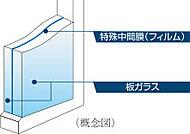 一部住戸の窓には、防犯合わせガラスを使用。2枚のガラスの間に挟まれた特殊中間膜(フィルム)がガラス破りによる侵入防止に効果を発揮します。