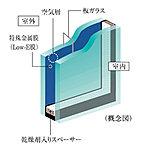 住戸の一部の開口部には省エネ効果に優れたLow-Eガラスを採用。 ※詳細は係員にお尋ねください。