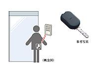 鍵をカバンやポケットに入れたままで開錠可能な、ハンズフリーキーを採用。※一部ハンズフリーキーを採用していない箇所もあります。