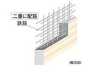 住戸間の戸境壁は、鉄筋コンクリート造りとし、厚さ約180㎜~約220㎜を基本としています。