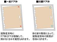 外壁のコンクリート厚は、約150㎜~約200㎜を確保し、室内側には断熱材を吹き付けて、省エネにも配慮しています。※3