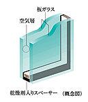 全ての開口部には、2枚のガラスの間に空気層を設けることによって、高い断熱性を発揮し省エネルギー効果。※詳細は係員にお尋ねください。