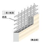 耐震壁の鉄筋は、コンクリートの中に二重に鉄筋を配したダブル配筋を採用しています。シングル配筋に比べより高い耐震性を確保します。
