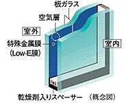 開口部には省エネ効果に優れたLow-Eガラスを採用。※1