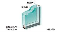 開口部には、高い断熱性を発揮し省エネルギー効果も認められている複層ガラスを採用。※詳細は係員にお尋ねください。