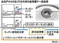 手間をかけず、効率よく食器類が洗浄でき、節水効果にも優れた食器洗い乾燥機をご用意しました。 </div>