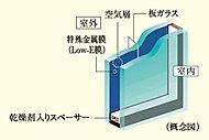 開口部には省エネ効果に優れたエコガラスを採用。※詳細は係員にお尋ねください。