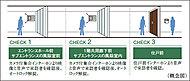 一般のマンションに比べ不審者の侵入対策を強化し、主な来訪者のアプローチ上の2ヶ所にダブルオートロックシステムを採用しました。