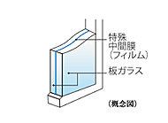 一部住戸の窓には防犯合わせガラスを使用。2枚のガラスの間に挟まれた特殊中間膜(フィルム)がガラス破りによる侵入防止に効果を発揮します。 ※1